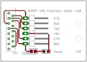 SHARP USB Interface Platine